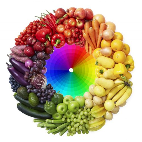 Paleta de Colorantes Vegetales